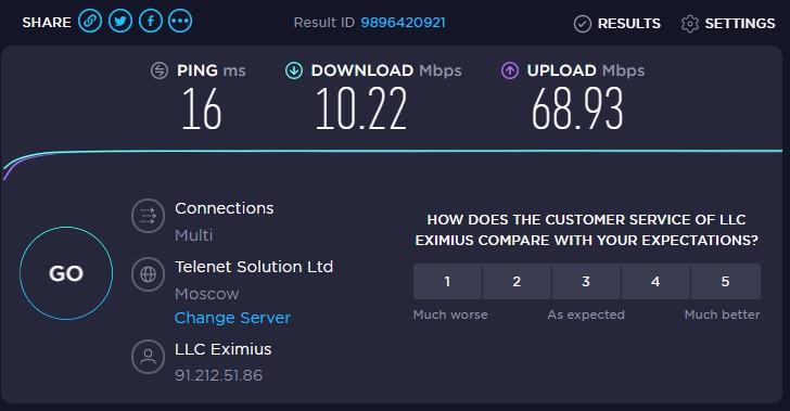 Speedtest Proxy-Store